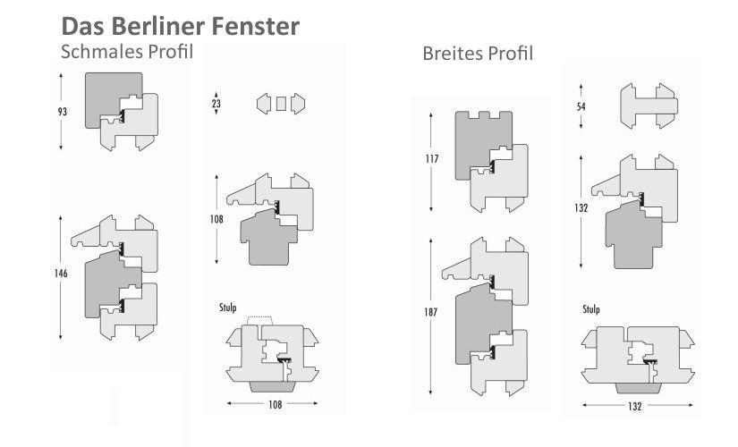 berliner-fenster1-825x500_bearbeitet_mit Titel_neu