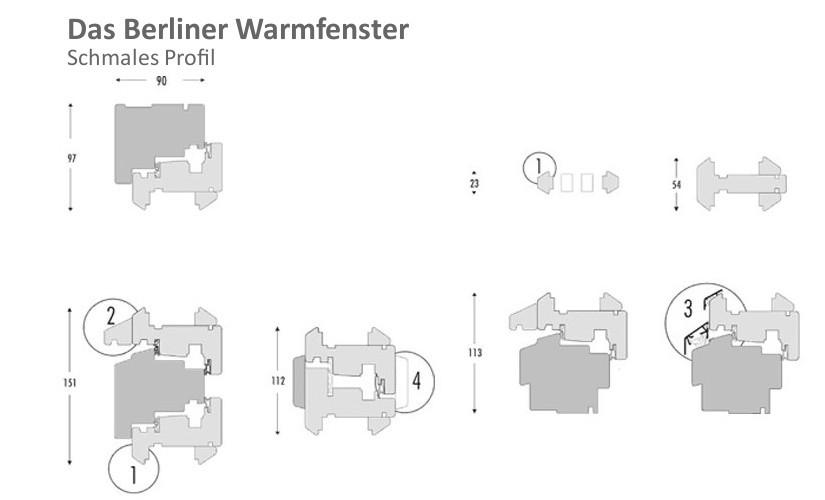 berliner-warmfenster2-825x500_bearbeitet_mit-Titel_neu