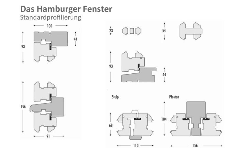 hamburger-fenster_kurzinfo-825x6402_bearbeitet_mit_Titel_neu
