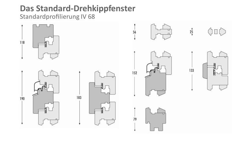 standard-fenster1-825x500_bearbeitet_mit-Titel_neu